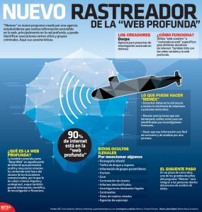 Infografía: Notimex