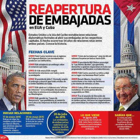 Cuba-EU1