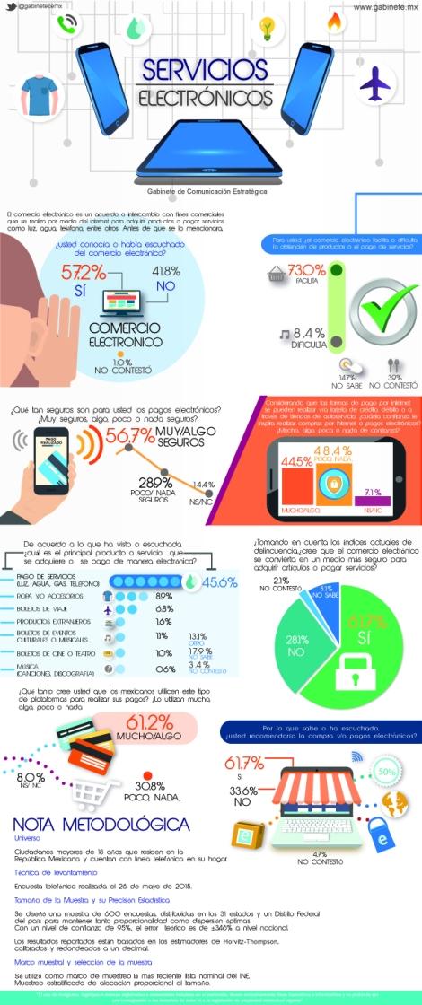 info_servicios_electronicos