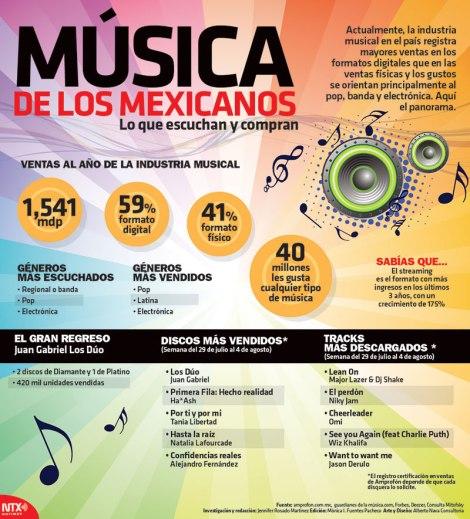 MusicaMexicanos
